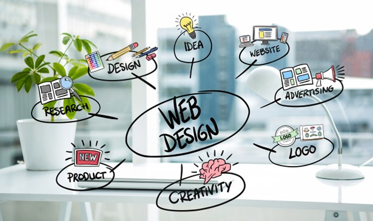 10 Tips to Follow for Perfect Website Design